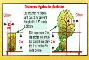 distances-legales
